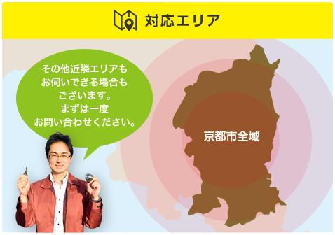 対応エリア|京都市全域